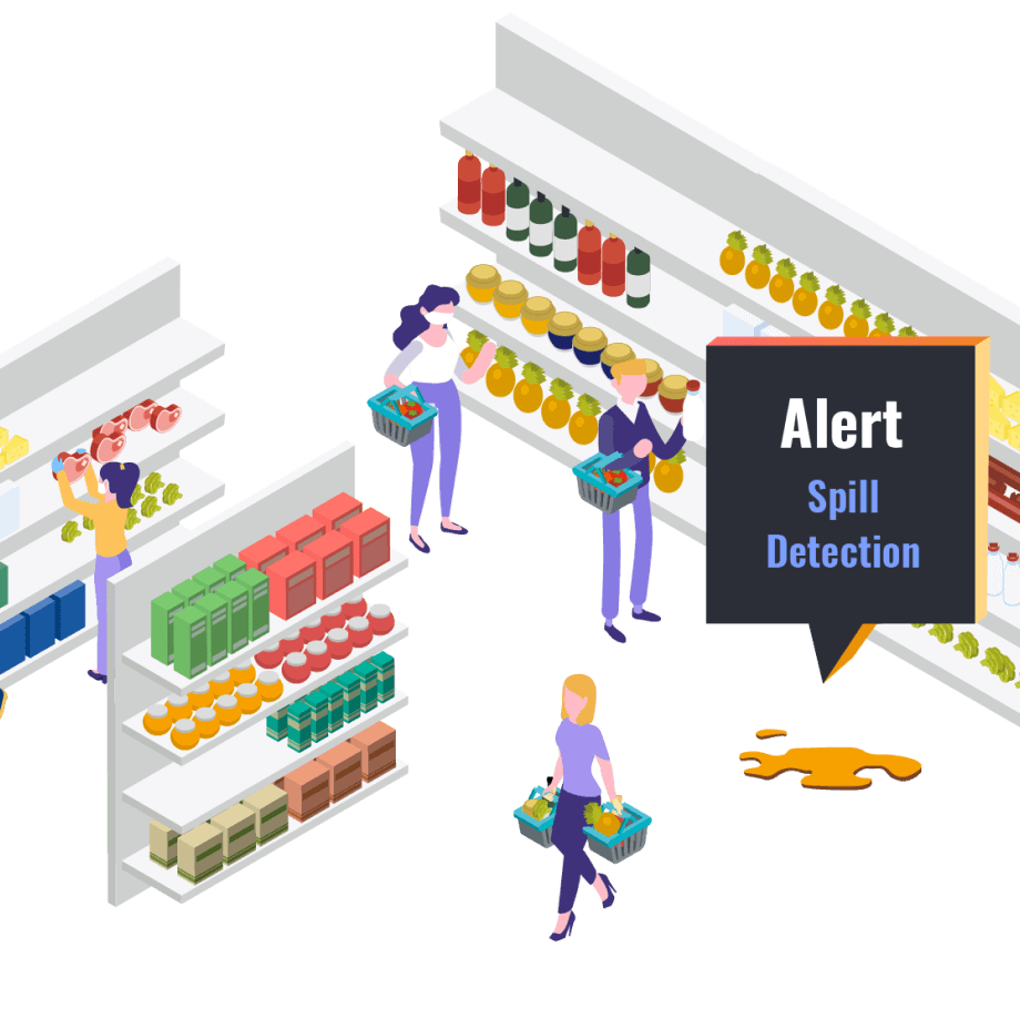 zensors smart retail spill detection technology in future retail store