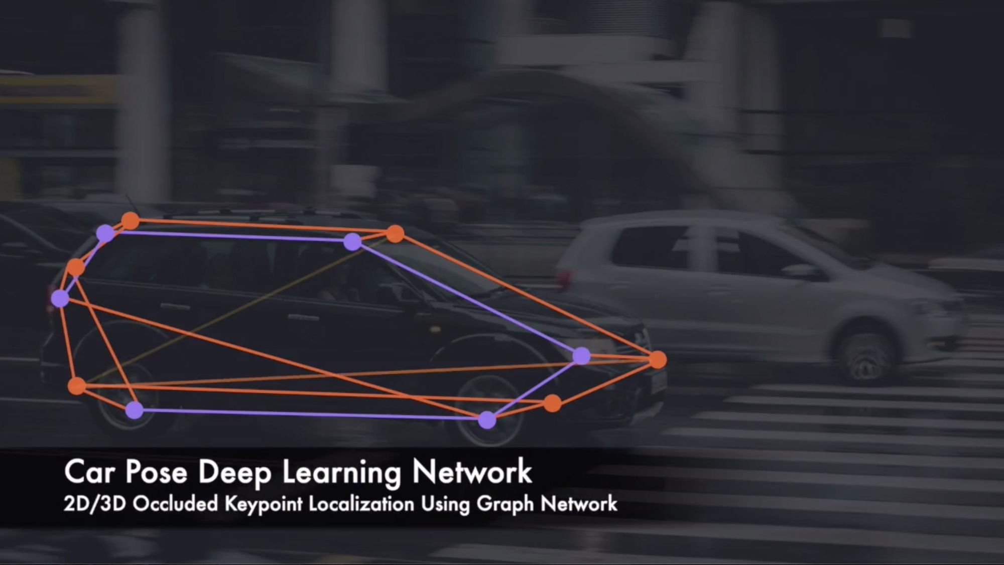 Introducing Car Pose Net: A Camera-Based Deep Learning Model for Tracking Cars in Three Dimensions